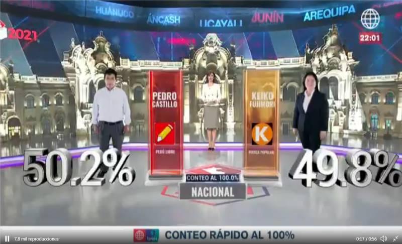 Conteo rapido en Perú